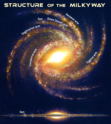 Milky Way Spiral Galaxy - Pics about space